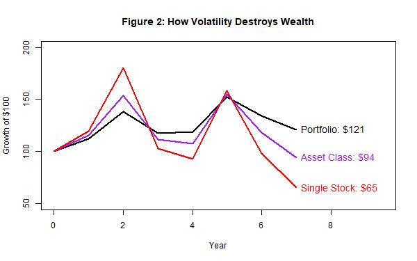 diversification image 2