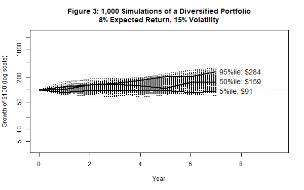 diversification image 3