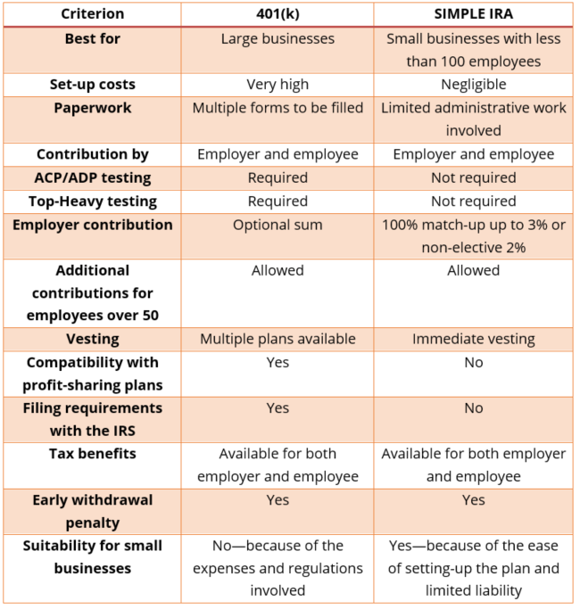 small business chart blog.png